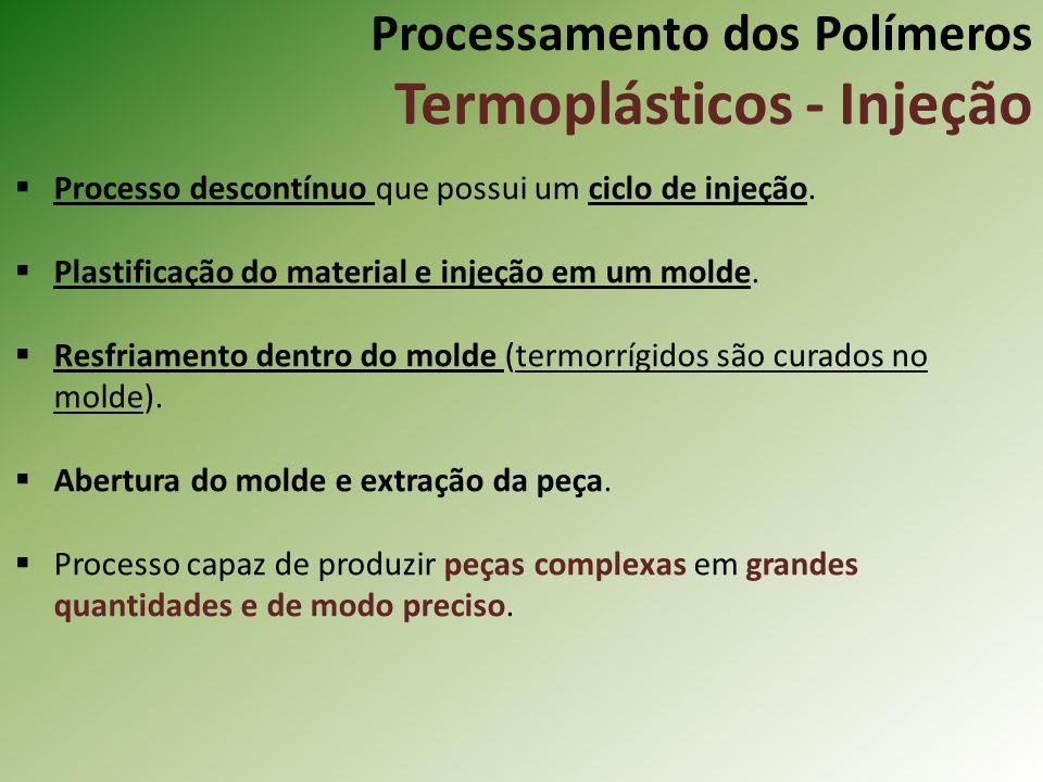 Processamento dos Polímeros Termoplásticos - Injeção Processo descontínuo que possui um ciclo de injeção. Plastificação do material e injeção em um mo