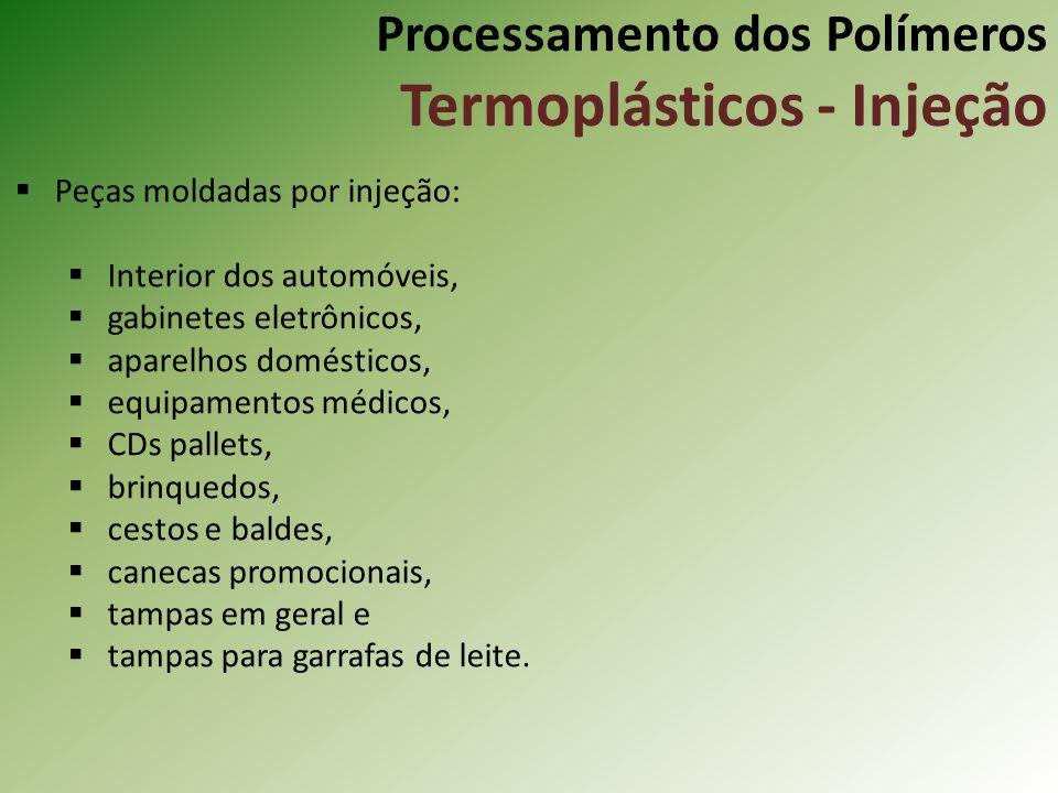 Processamento dos Polímeros Termoplásticos - Injeção Peças moldadas por injeção: Interior dos automóveis, gabinetes eletrônicos, aparelhos domésticos,