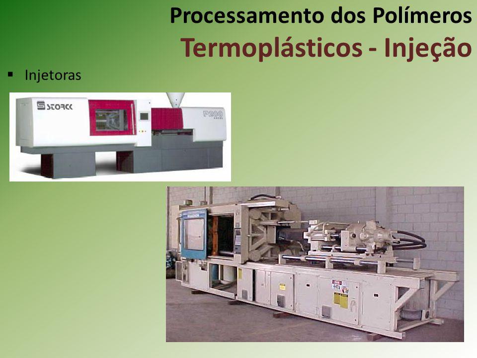Processamento dos Polímeros Termoplásticos - Injeção Injetoras