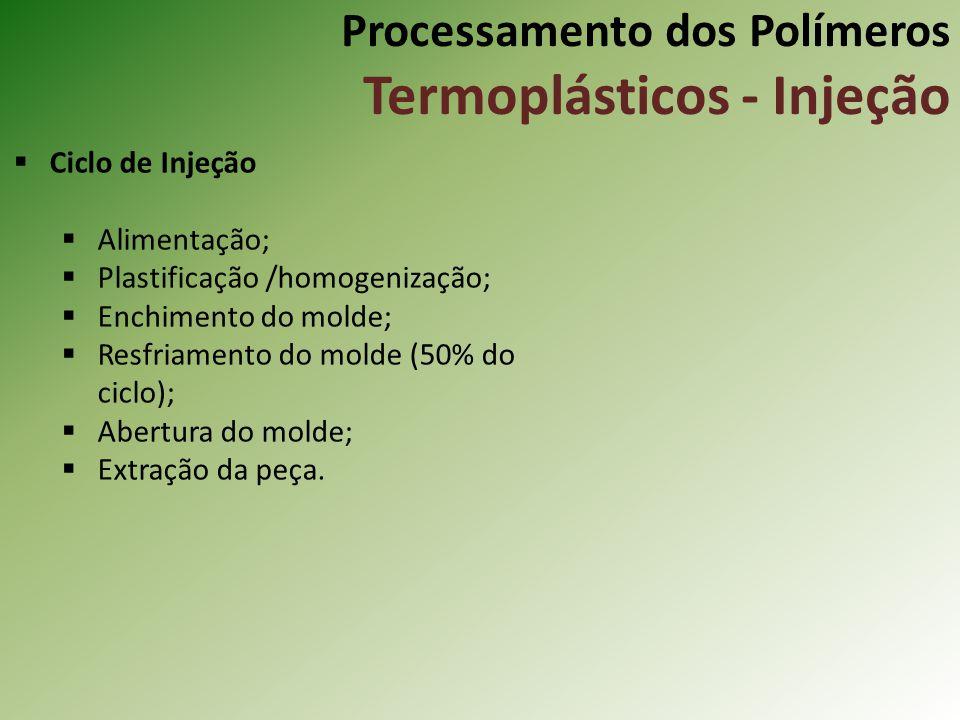 Processamento dos Polímeros Termoplásticos - Injeção Ciclo de Injeção Alimentação; Plastificação /homogenização; Enchimento do molde; Resfriamento do