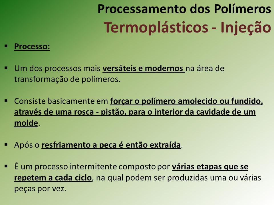 Processamento dos Polímeros Termoplásticos - Injeção Processo: Um dos processos mais versáteis e modernos na área de transformação de polímeros. Consi