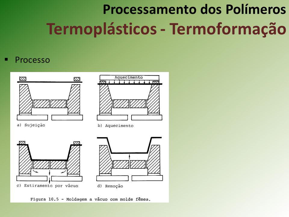 Processamento dos Polímeros Termoplásticos - Termoformação Processo