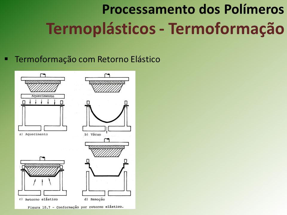 Processamento dos Polímeros Termoplásticos - Termoformação Termoformação com Retorno Elástico