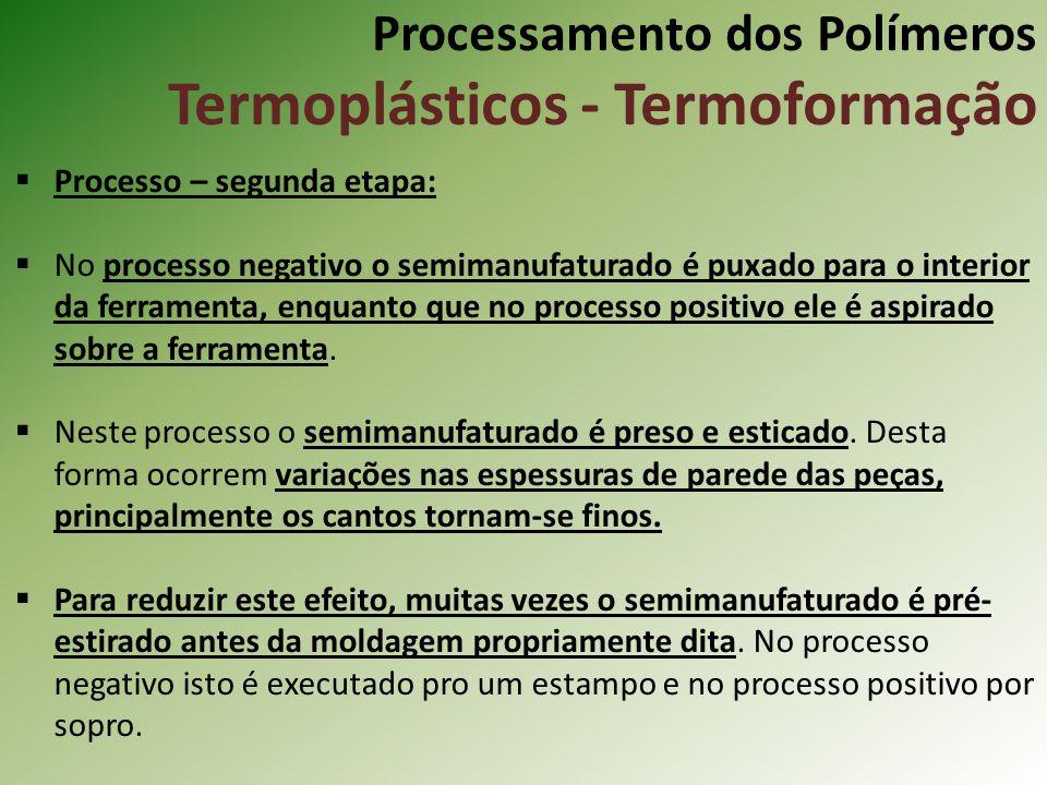 Processamento dos Polímeros Termoplásticos - Termoformação Processo – segunda etapa: No processo negativo o semimanufaturado é puxado para o interior