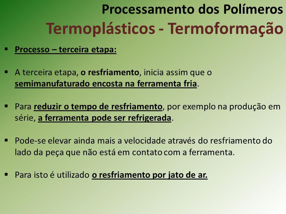 Processamento dos Polímeros Termoplásticos - Termoformação Processo – terceira etapa: A terceira etapa, o resfriamento, inicia assim que o semimanufat