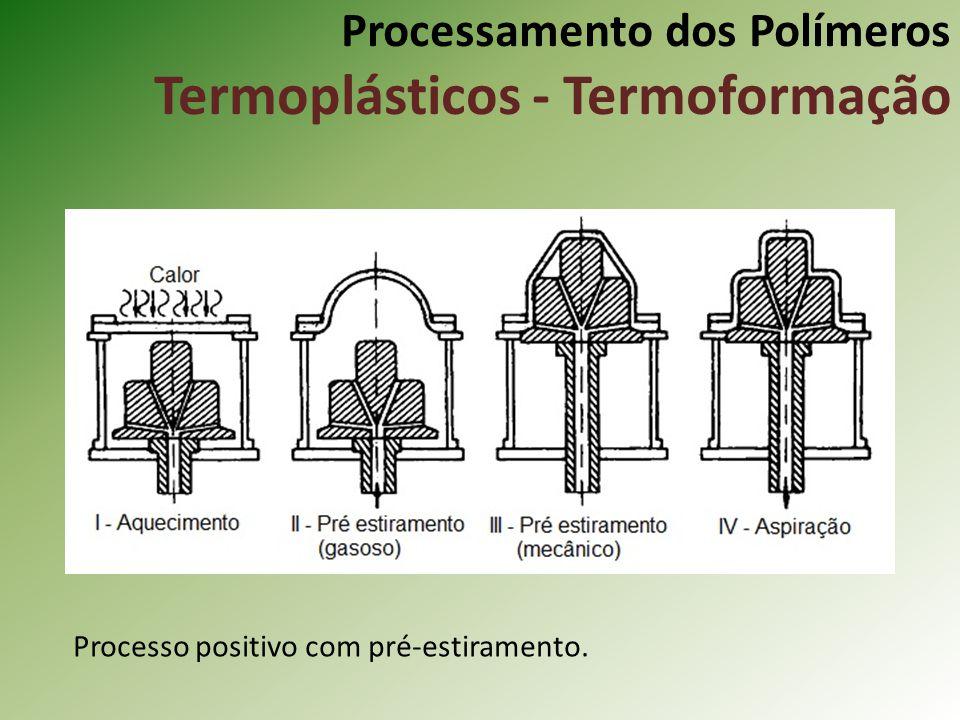 Processamento dos Polímeros Termoplásticos - Termoformação Processo positivo com pré-estiramento.