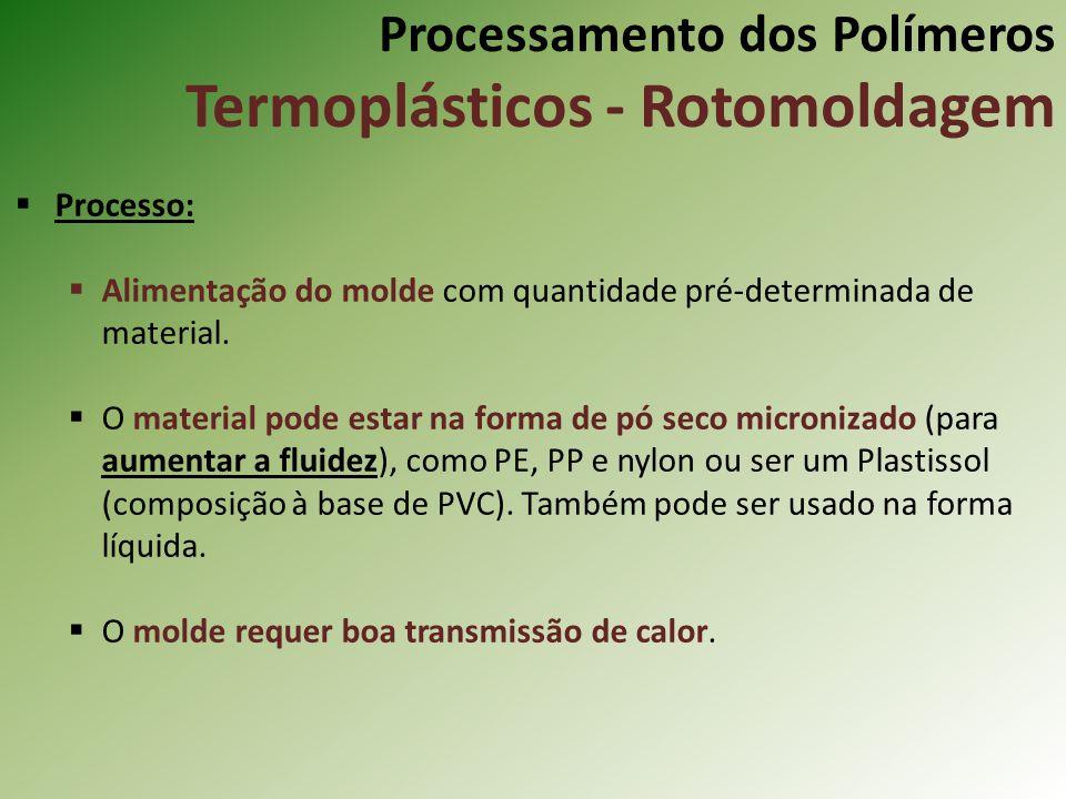 Processamento dos Polímeros Termoplásticos - Rotomoldagem Processo: Alimentação do molde com quantidade pré-determinada de material. O material pode e