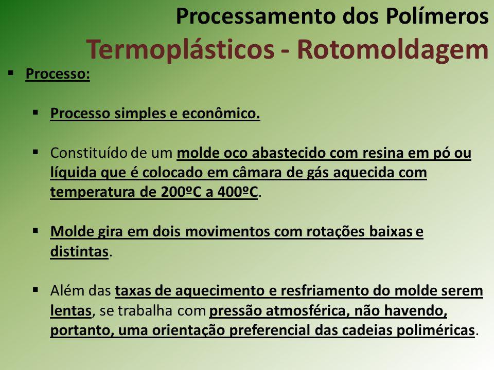 Processamento dos Polímeros Termoplásticos - Rotomoldagem Processo: Processo simples e econômico. Constituído de um molde oco abastecido com resina em