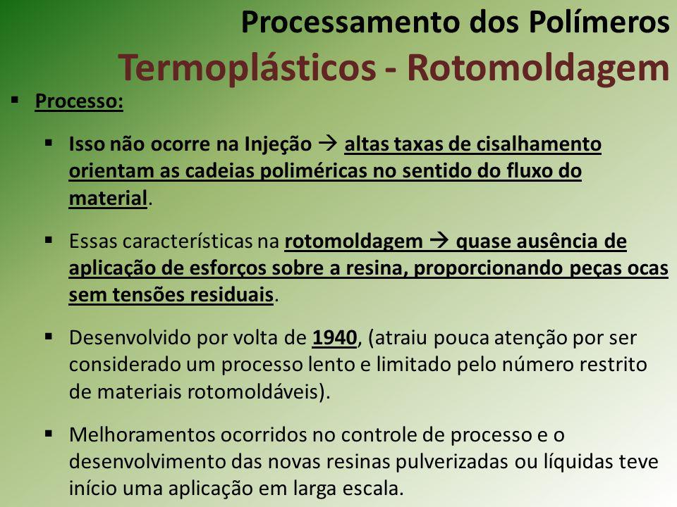 Processamento dos Polímeros Termoplásticos - Rotomoldagem Processo: Isso não ocorre na Injeção altas taxas de cisalhamento orientam as cadeias polimér