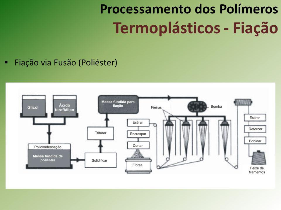Processamento dos Polímeros Termoplásticos - Fiação Fiação via Fusão (Poliéster)