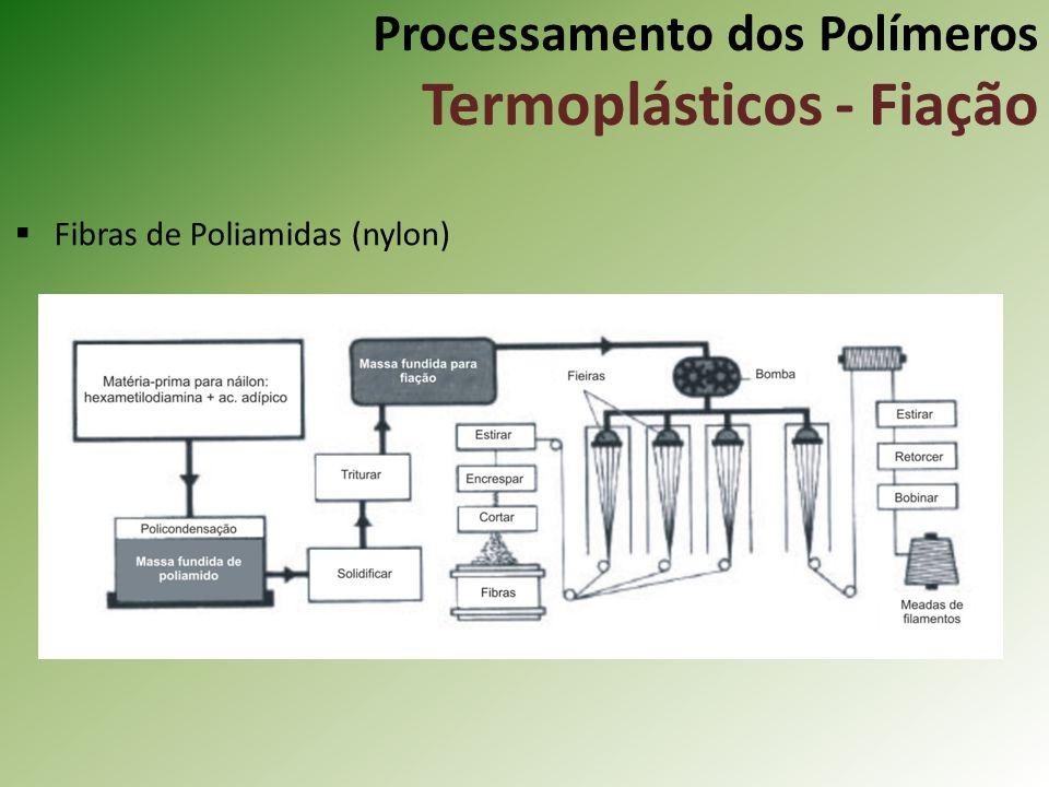 Processamento dos Polímeros Termoplásticos - Fiação Fibras de Poliamidas (nylon)