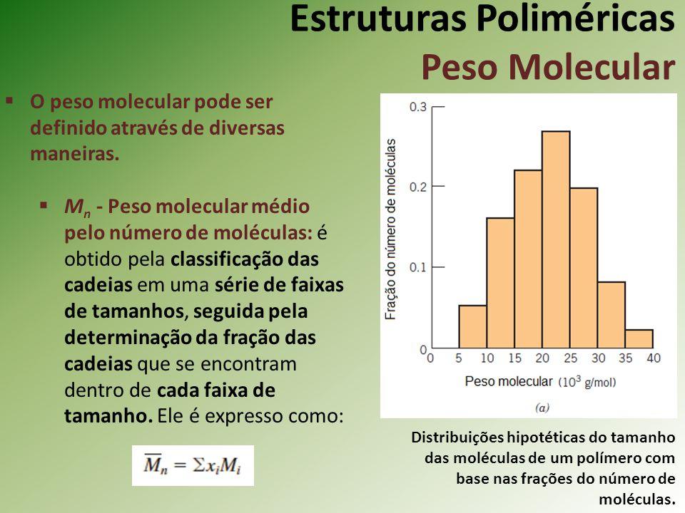Estruturas Poliméricas Peso Molecular O peso molecular pode ser definido através de diversas maneiras. M n - Peso molecular médio pelo número de moléc