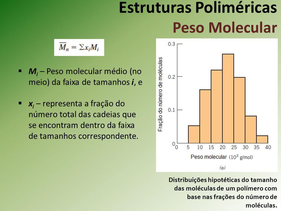 Estruturas Poliméricas Peso Molecular M i – Peso molecular médio (no meio) da faixa de tamanhos i, e x i – representa a fração do número total das cad