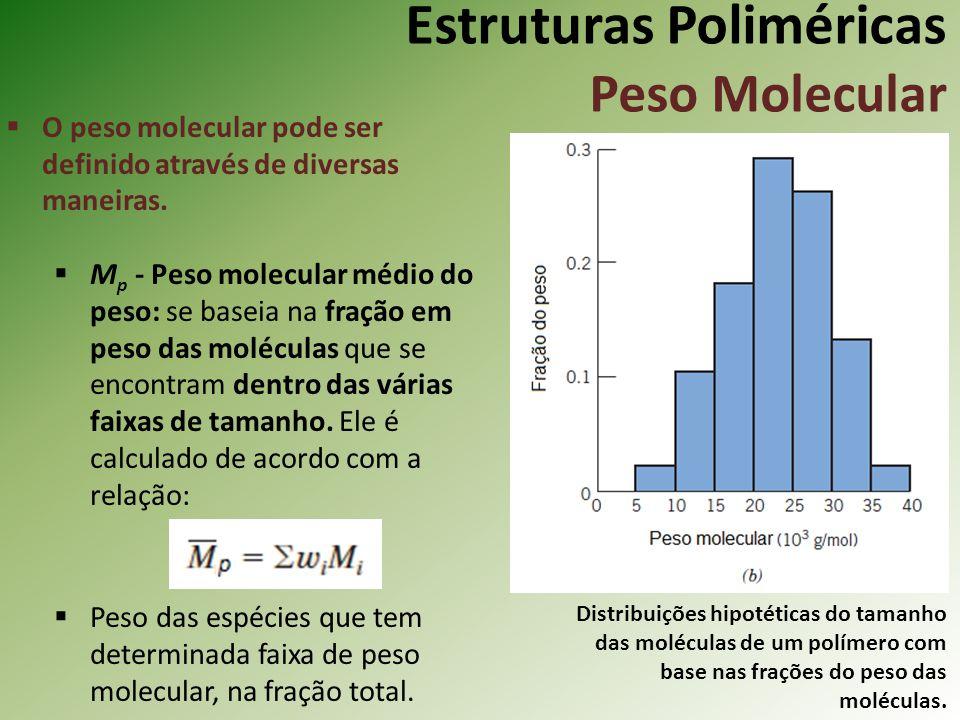 Estruturas Poliméricas Peso Molecular O peso molecular pode ser definido através de diversas maneiras. M p - Peso molecular médio do peso: se baseia n