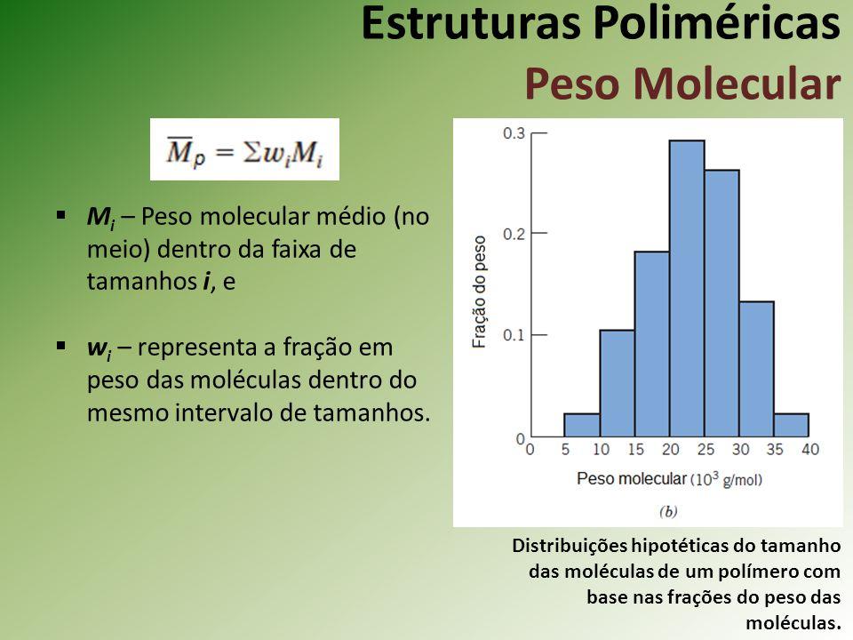 Estruturas Poliméricas Peso Molecular Distribuições hipotéticas do tamanho das moléculas de um polímero com base nas frações do peso das moléculas. M