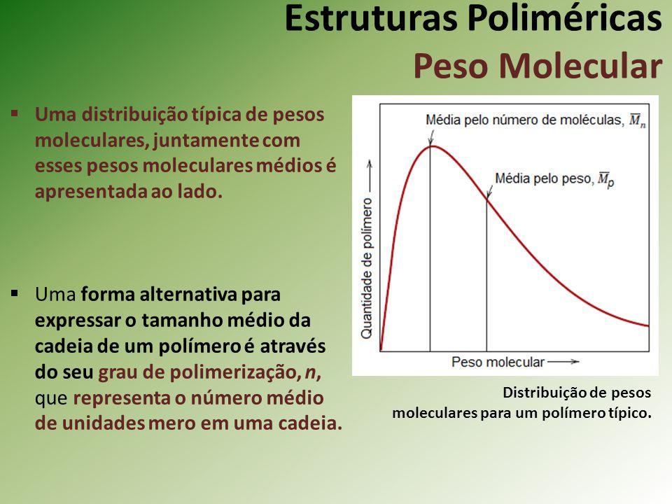 Estruturas Poliméricas Peso Molecular Distribuição de pesos moleculares para um polímero típico. Uma distribuição típica de pesos moleculares, juntame