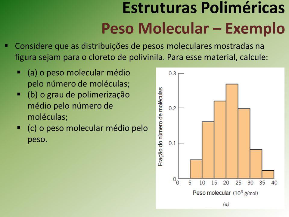 Estruturas Poliméricas Peso Molecular – Exemplo Considere que as distribuições de pesos moleculares mostradas na figura sejam para o cloreto de polivi