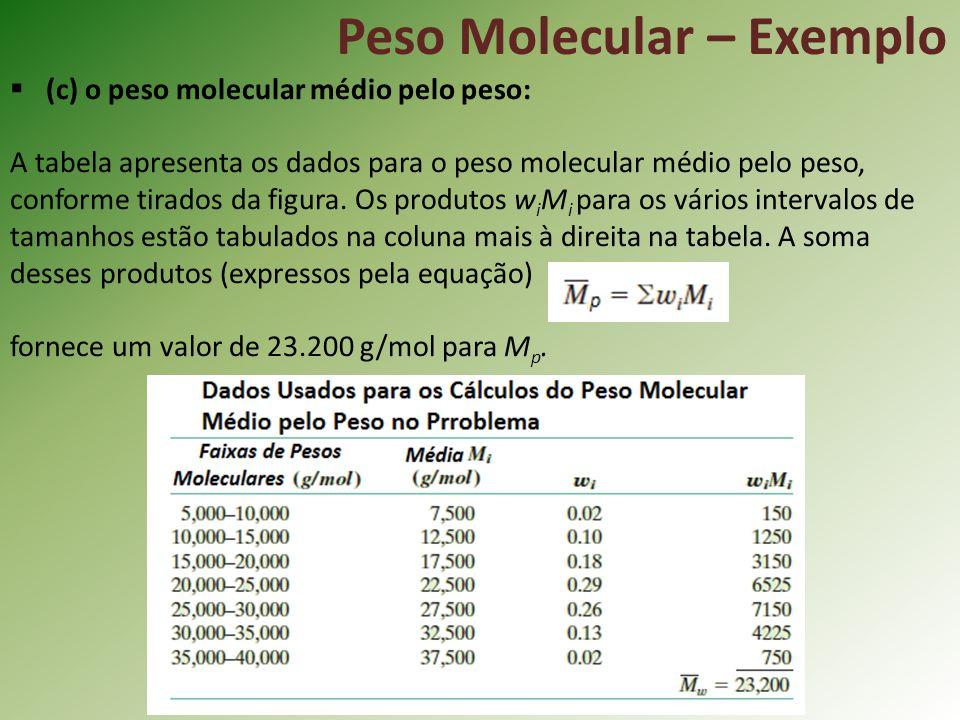 Peso Molecular – Exemplo (c) o peso molecular médio pelo peso: A tabela apresenta os dados para o peso molecular médio pelo peso, conforme tirados da