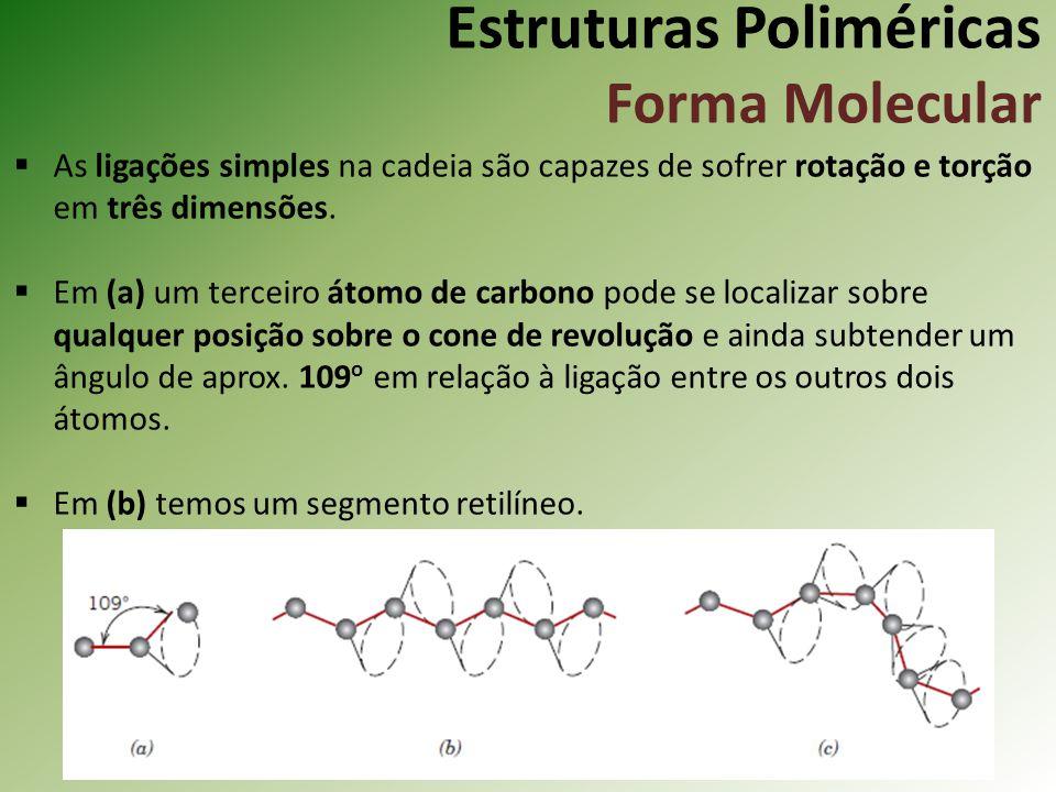 Estruturas Poliméricas Forma Molecular As ligações simples na cadeia são capazes de sofrer rotação e torção em três dimensões. Em (a) um terceiro átom