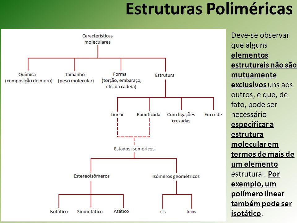Estruturas Poliméricas Deve-se observar que alguns elementos estruturais não são mutuamente exclusivos uns aos outros, e que, de fato, pode ser necess