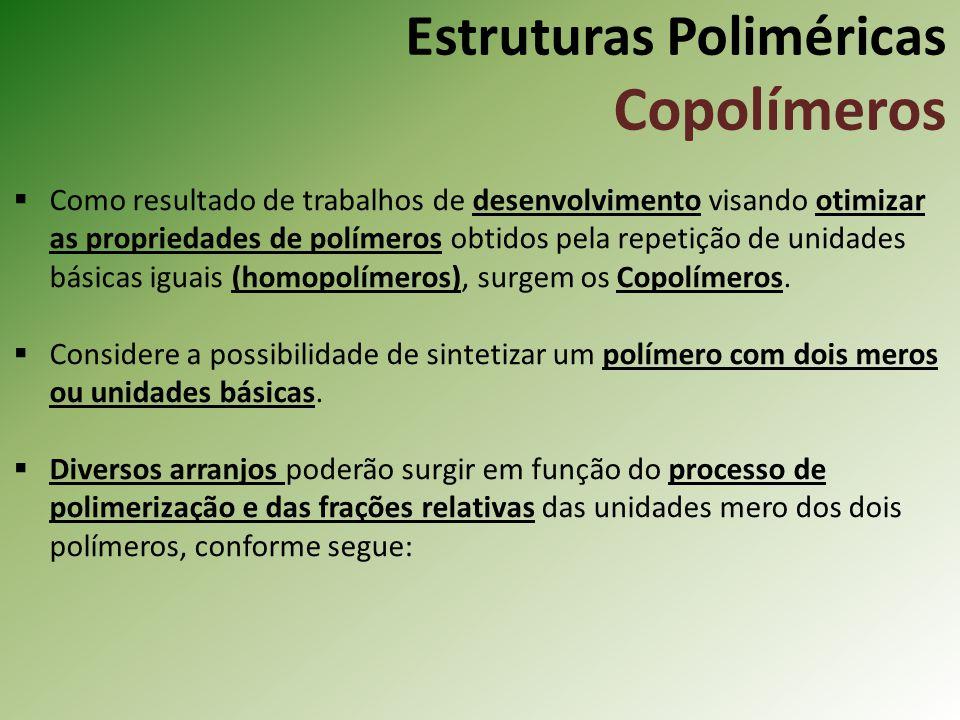 Estruturas Poliméricas Copolímeros Como resultado de trabalhos de desenvolvimento visando otimizar as propriedades de polímeros obtidos pela repetição
