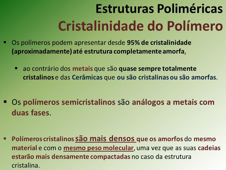 Estruturas Poliméricas Cristalinidade do Polímero Os polímeros podem apresentar desde 95% de cristalinidade (aproximadamente) até estrutura completame