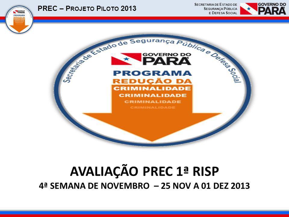 AVALIAÇÃO ESTATÍSTICA PREC 4ª SEMANA DE NOVEMBRO 25 NOV A 01 DEZ 2013
