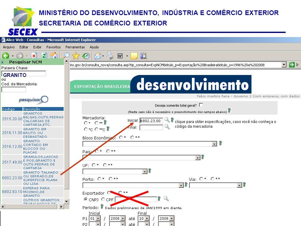 MINISTÉRIO DO DESENVOLVIMENTO, INDÚSTRIA E COMÉRCIO EXTERIOR SECRETARIA DE COMÉRCIO EXTERIOR GRANITO