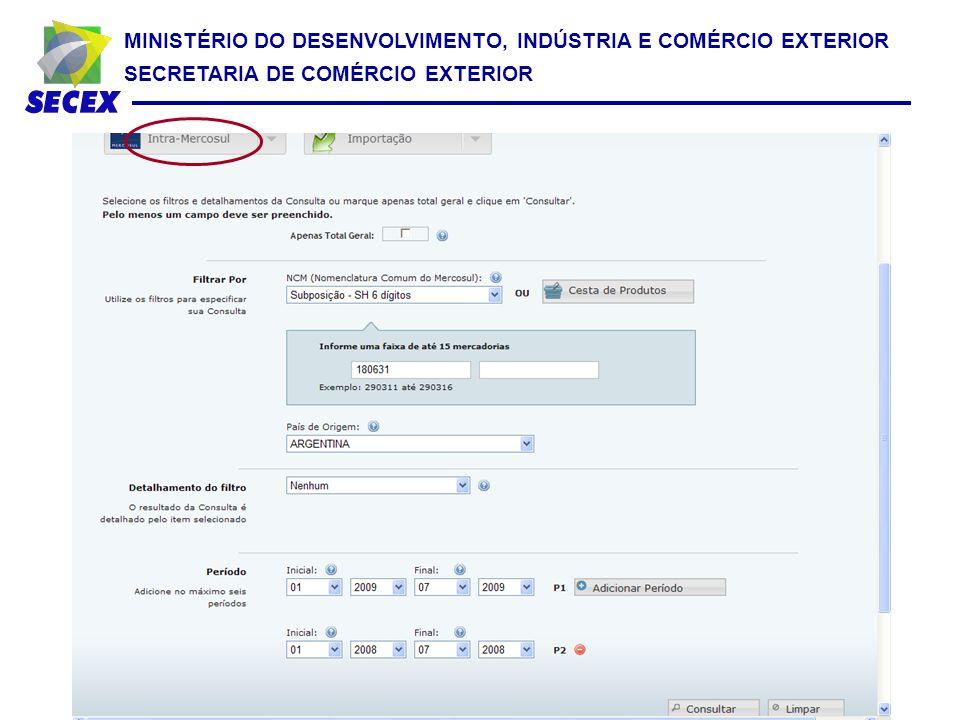 MINISTÉRIO DO DESENVOLVIMENTO, INDÚSTRIA E COMÉRCIO EXTERIOR SECRETARIA DE COMÉRCIO EXTERIOR