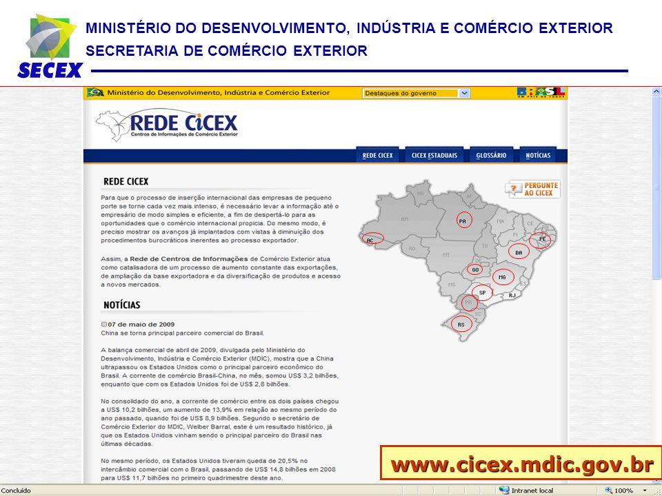 MINISTÉRIO DO DESENVOLVIMENTO, INDÚSTRIA E COMÉRCIO EXTERIOR SECRETARIA DE COMÉRCIO EXTERIOR www.cicex.mdic.gov.br