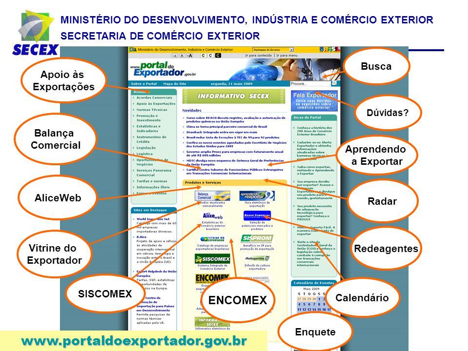 MINISTÉRIO DO DESENVOLVIMENTO, INDÚSTRIA E COMÉRCIO EXTERIOR SECRETARIA DE COMÉRCIO EXTERIOR Apoio às Exportações SISCOMEX Aprendendo a Exportar Alice