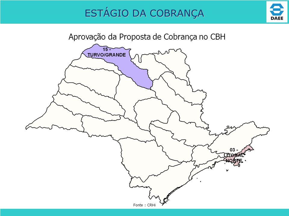 Aprovação da Proposta de Cobrança no CBH ESTÁGIO DA COBRANÇA Fonte : CRHi