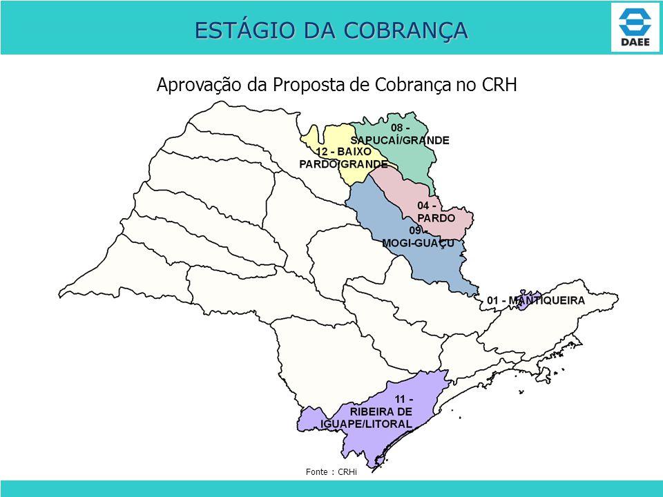 Aprovação da Proposta de Cobrança no CRH ESTÁGIO DA COBRANÇA Fonte : CRHi