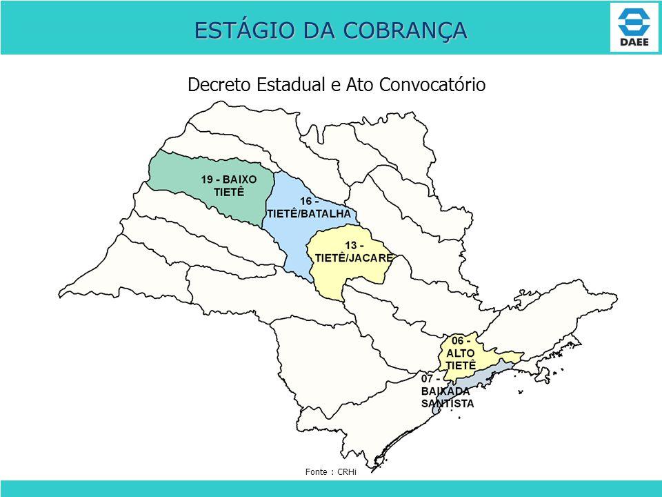 Decreto Estadual e Ato Convocatório ESTÁGIO DA COBRANÇA Fonte : CRHi