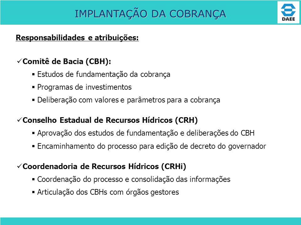 IMPLANTAÇÃO DA COBRANÇA Responsabilidades e atribuições: Companhia Ambiental do Estado de São Paulo (CETESB): Levantamento de dados do licenciamento para cadastro de cobrança Departamento de Águas e Energia Elétrica (DAEE) : Levantamento de dados de outorga e consolidação do cadastro de cobrança Ato Convocatório Implantação e operação da cobrança em bacias que não possuem Agência Agência de Bacia: Operar a cobrança nas respectivas bacias