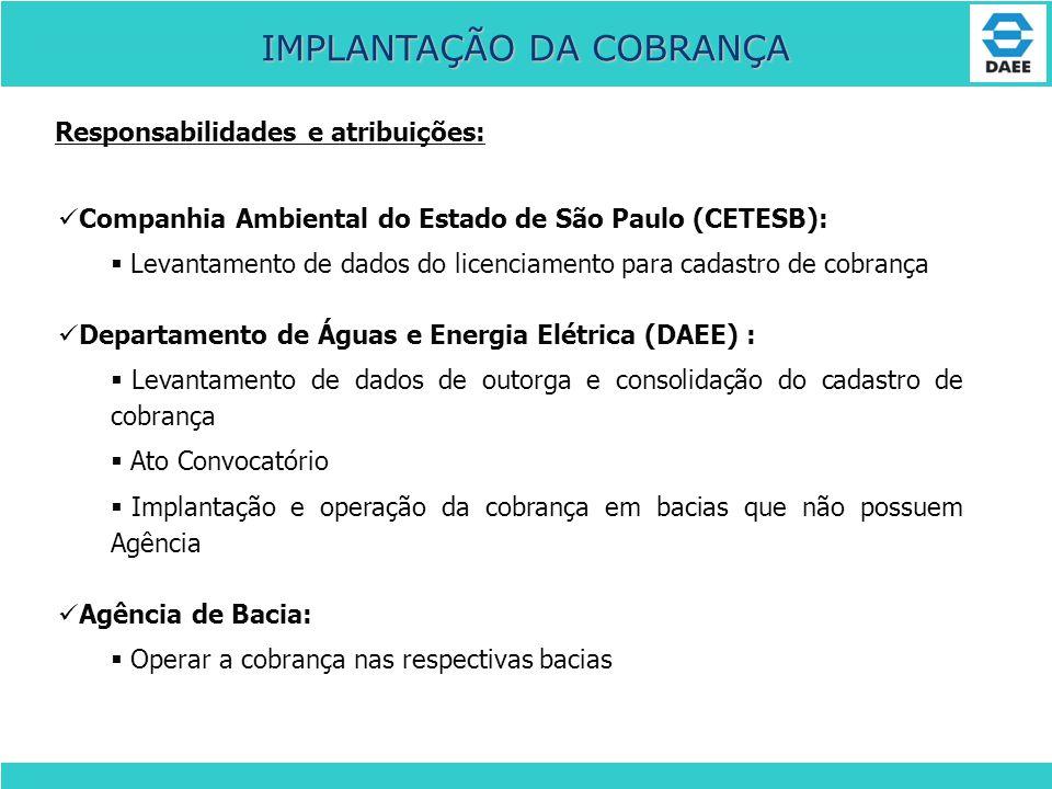 IMPLANTAÇÃO DA COBRANÇA Responsabilidades e atribuições: Companhia Ambiental do Estado de São Paulo (CETESB): Levantamento de dados do licenciamento p
