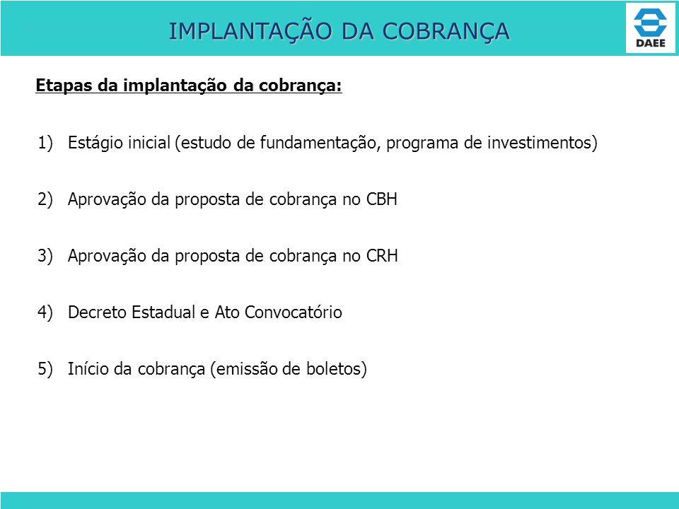 IMPLANTAÇÃO DA COBRANÇA Etapas da implantação da cobrança: 1) Estágio inicial (estudo de fundamentação, programa de investimentos) 2) Aprovação da pro