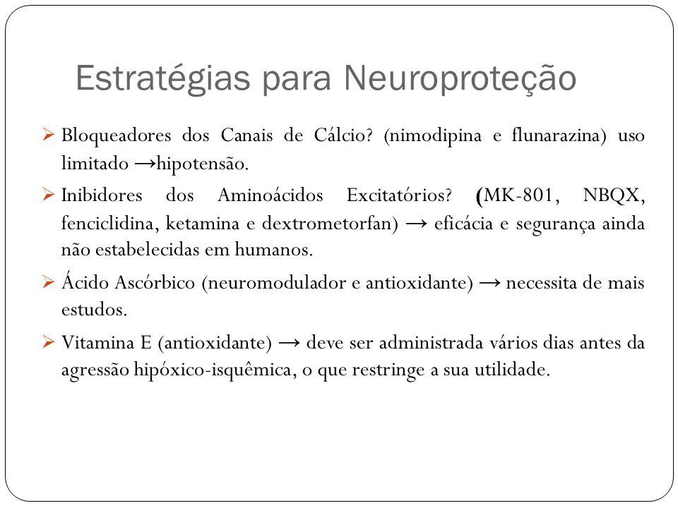 Estratégias para Neuroproteção Bloqueadores dos Canais de Cálcio? (nimodipina e flunarazina) uso limitado hipotensão. Inibidores dos Aminoácidos Excit