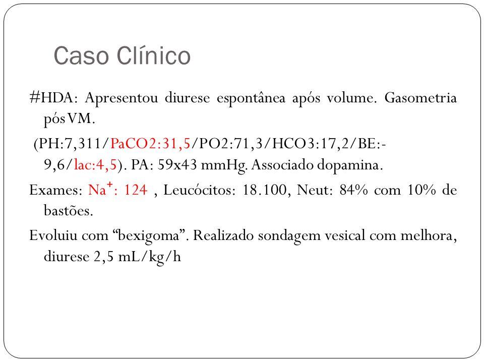 Caso Clínico #HDA: Apresentou diurese espontânea após volume. Gasometria pós VM. (PH:7,311/PaCO2:31,5/PO2:71,3/HCO3:17,2/BE:- 9,6/lac:4,5). PA: 59x43