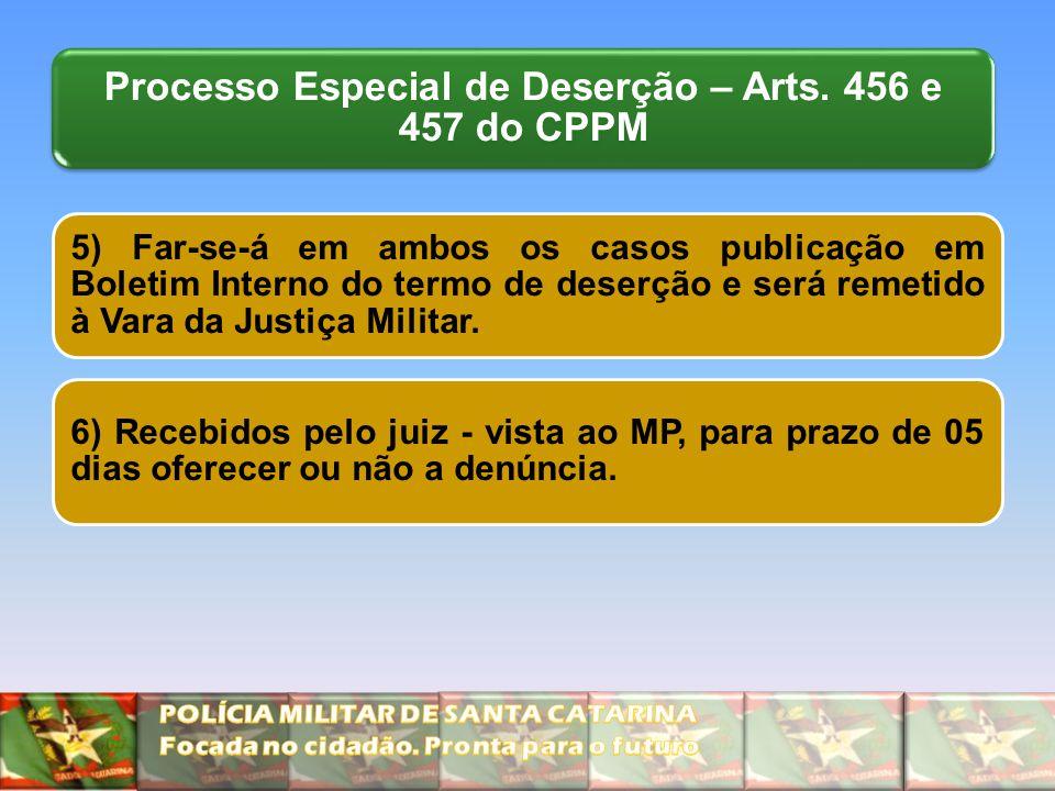 Processo Especial de Deserção – Arts.
