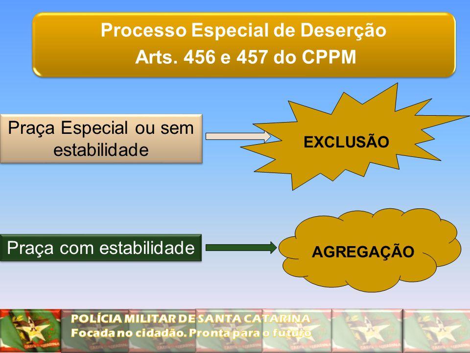 Processo Especial de Deserção Arts.