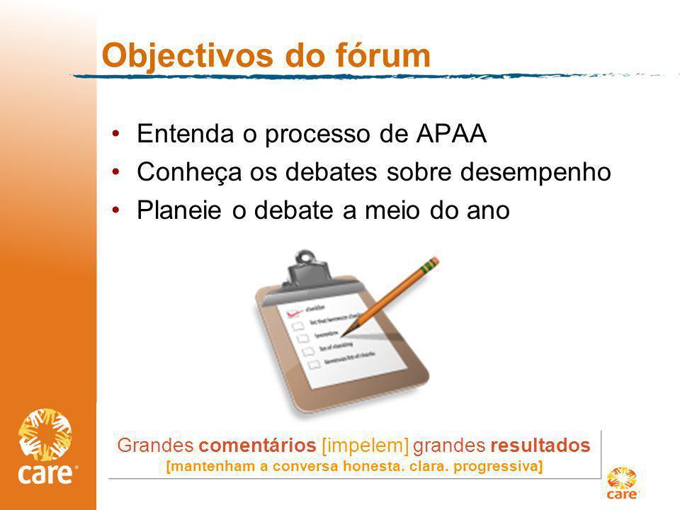 Objectivos do fórum Entenda o processo de APAA Conheça os debates sobre desempenho Planeie o debate a meio do ano Grandes comentários [impelem] grandes resultados [mantenham a conversa honesta.