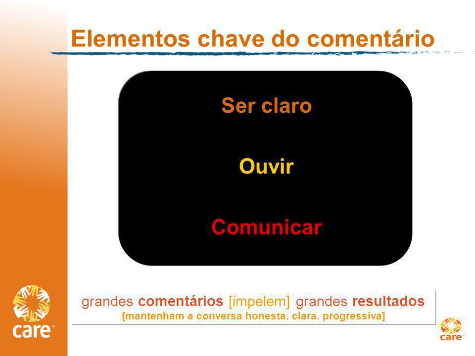 Elementos chave do comentário Ser claro Ouvir Comunicar grandes comentários [impelem] grandes resultados [mantenham a conversa honesta.