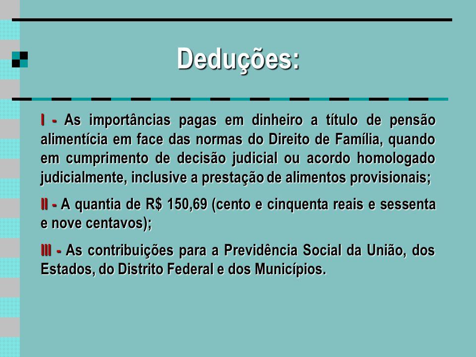 Contribuição Sindical Artigo 580 da C.LT.
