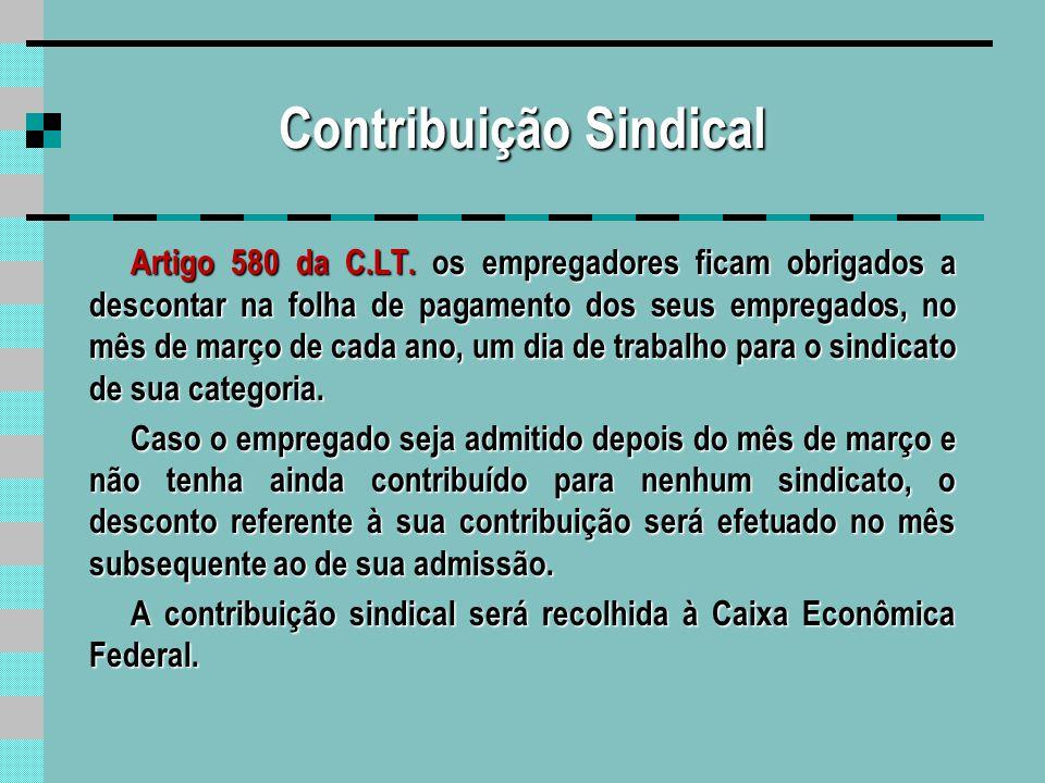 Rateio da Contribuição Sindical 5% para a Confederação; 5% para a Confederação; 15% para a Federação; 15% para a Federação; 60% para o Sindicato; 60% para o Sindicato; 10% para o Governo (MTb); 10% para o Governo (MTb); 10% para as Centrais Sindicais.