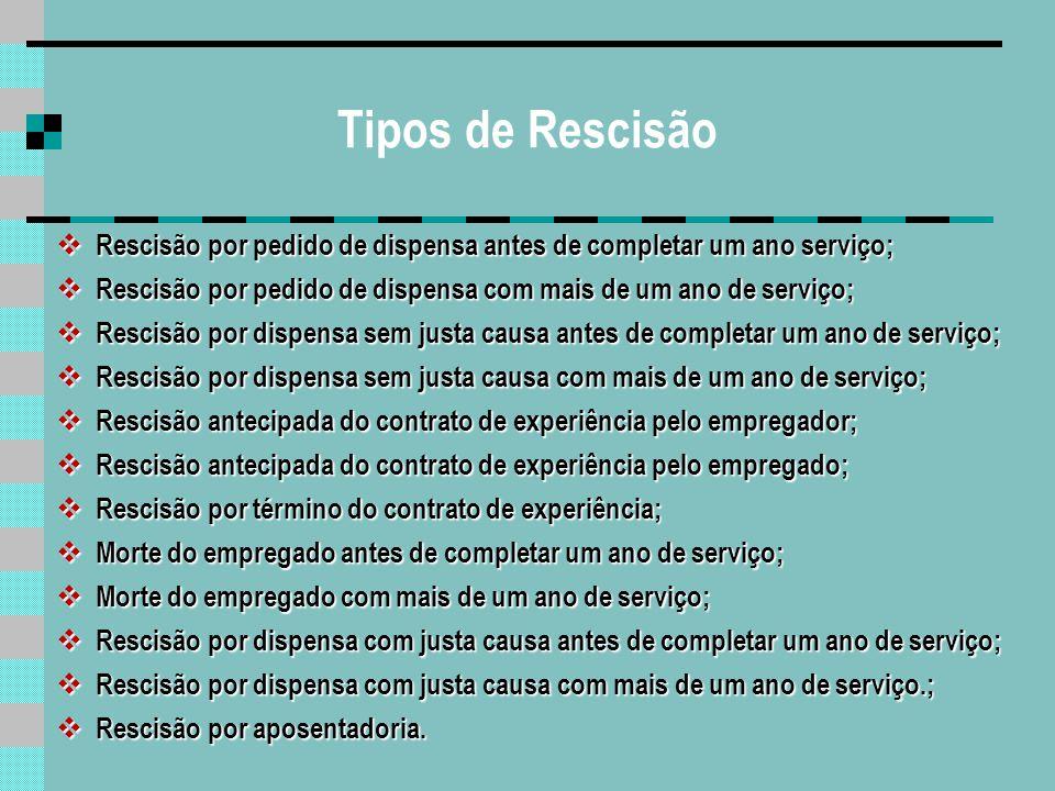 SEGURO DESEMPREGO É um benefício temporário concedido ao trabalhador desempregado, dispensado sem justa causa ou por causa indireta.