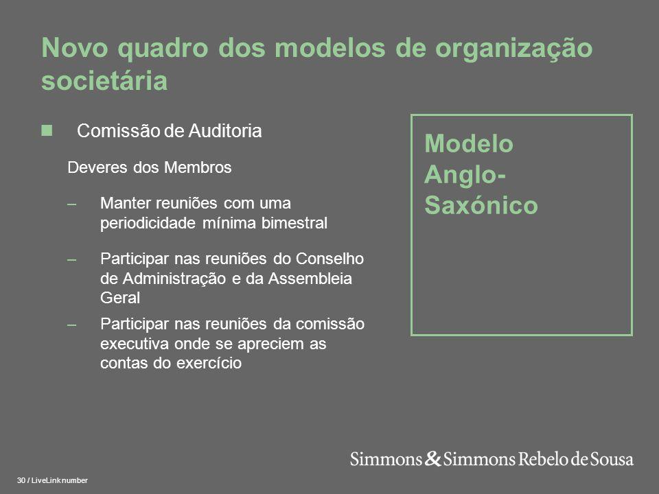 31 / LiveLink number Modelo Anglo- Saxónico Novo quadro dos modelos de organização societária Comissão de Auditoria Deveres dos Membros –Registar por escrito todas as verificações e fiscalizações efectuadas e o resultado das mesmas –Elaborar anualmente um relatório sobre a sua actividade fiscalizadora