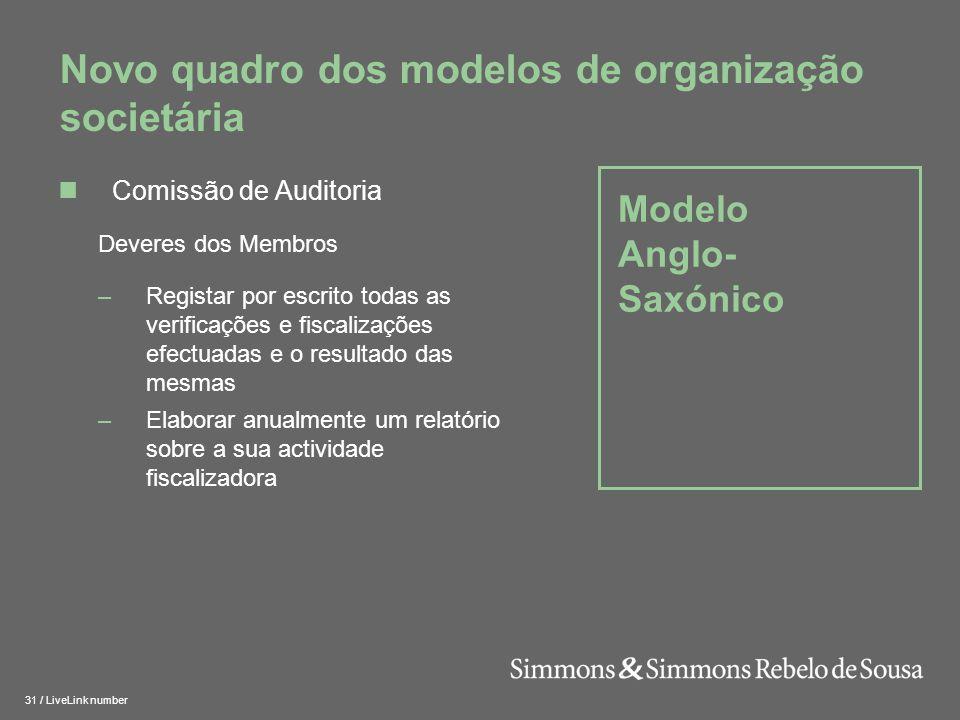 32 / LiveLink number Modelo Anglo- Saxónico Novo quadro dos modelos de organização societária Comissão de Auditoria –Os membros da Comissão da Auditoria são membros de pleno direito do Conselho de Administração, pelo que participam nas reuniões e votam todas as matérias sujeitas a discussão e deliberação –Têm, por isso, intervenção na definição da estratégia da sociedade