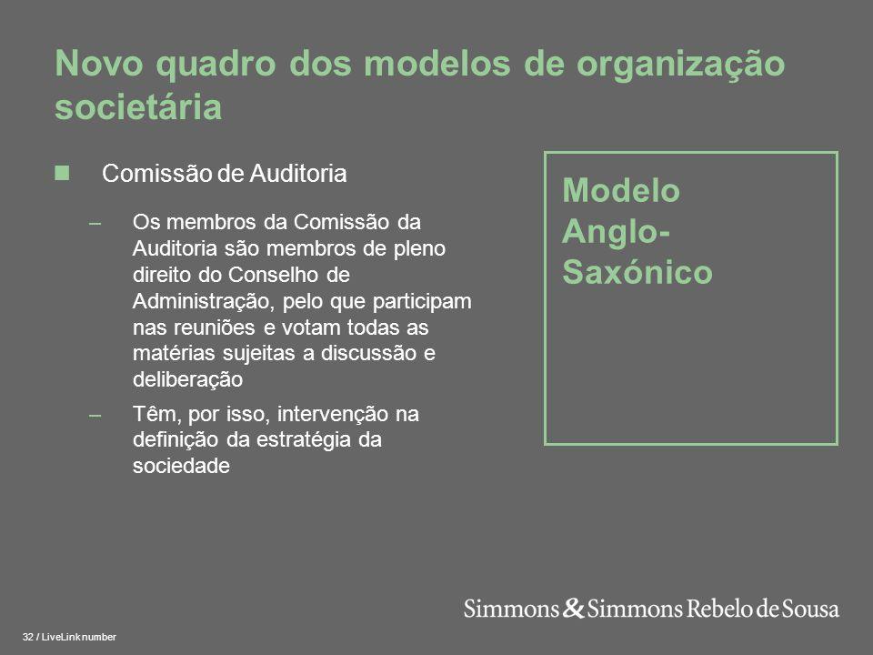 33 / LiveLink number Estrutura de Reporte Modelo Anglo-Saxónico AG CA ROC Comissão de Auditoria