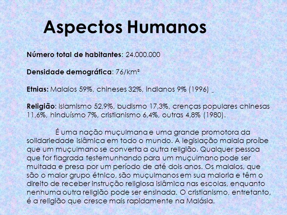 Aspectos Humanos Número total de habitantes : 24.000.000 Densidade demográfica : 76/km² Etnias: Malaios 59%, chineses 32%, indianos 9% (1996) Religião